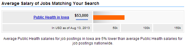 Iowa-Public-Health-Salary
