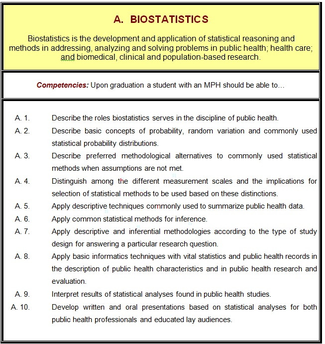 Biostatistics-Discipline-Definition-ASPH (1)