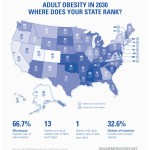 Adult-Obesity-Statistics-Map-2030