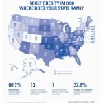 Adult-Obesity-Statistics-Map-2030